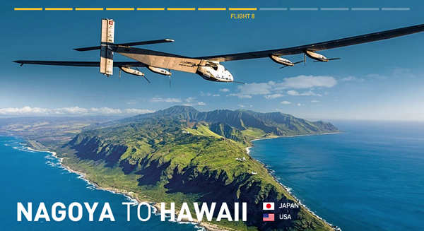 APG 175 – Solar Impulse 2 Reaches Hawaii, United Down Due to Computer Glitch, Fool in a Balloon and Lawn Chair